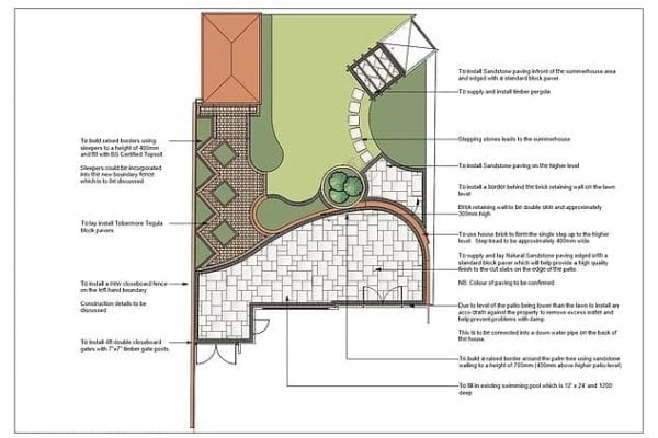 Example of Our Derby Landscapers Service Cad Garden landscaping drawing