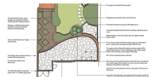 Garden Design Example linking to Derby Garden Design Services page