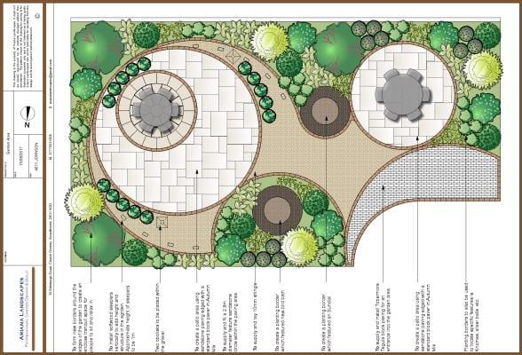 Garden Landscaper Derby Garden Landscaping Company Burton on Trent